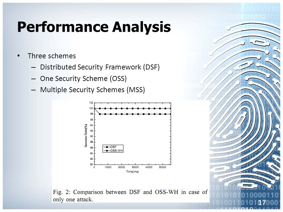 Performance Analysis Three schemes – Distributed Security Framework (DSF) – One Security Scheme (OSS) – Multiple Security Schemes (MSS) 17