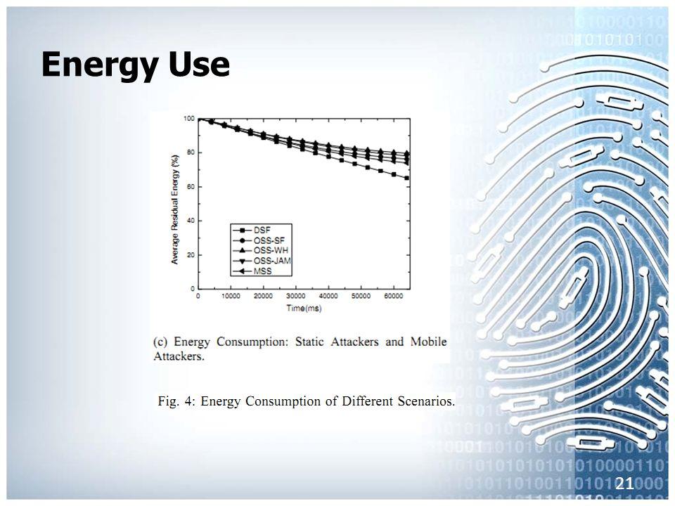Energy Use 21