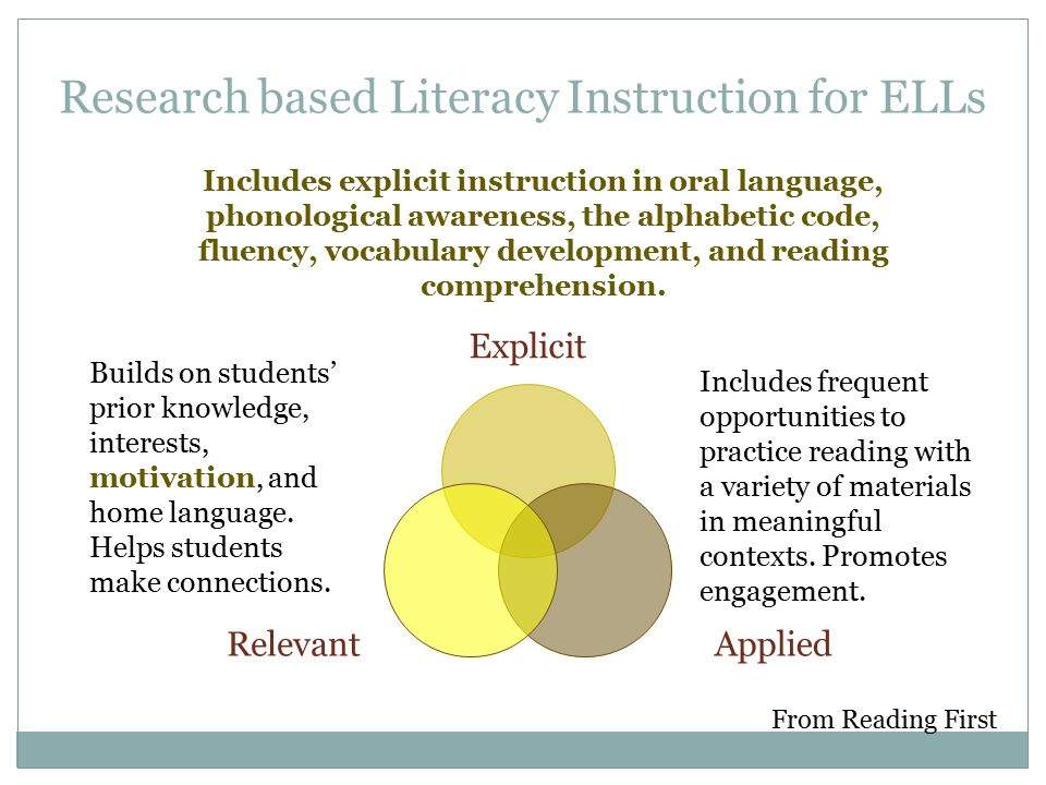 Explicit AppliedRelevant Builds on students' prior knowledge, interests, motivation, and home language.