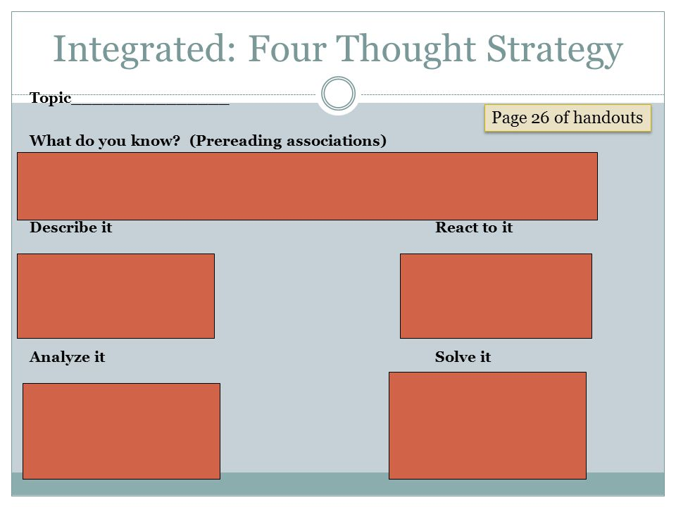 Integrated: Four Thought Strategy Topic_______________ What do you know.