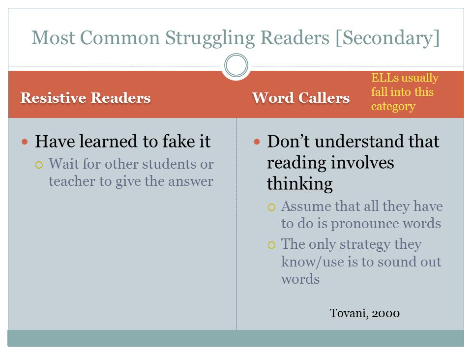 Resistive Readers Word Callers Have learned to fake it  Wait for other students or teacher to give the answer Don't understand that reading involves thinking  Assume that all they have to do is pronounce words  The only strategy they know/use is to sound out words Most Common Struggling Readers [Secondary] Tovani, 2000 ELLs usually fall into this category