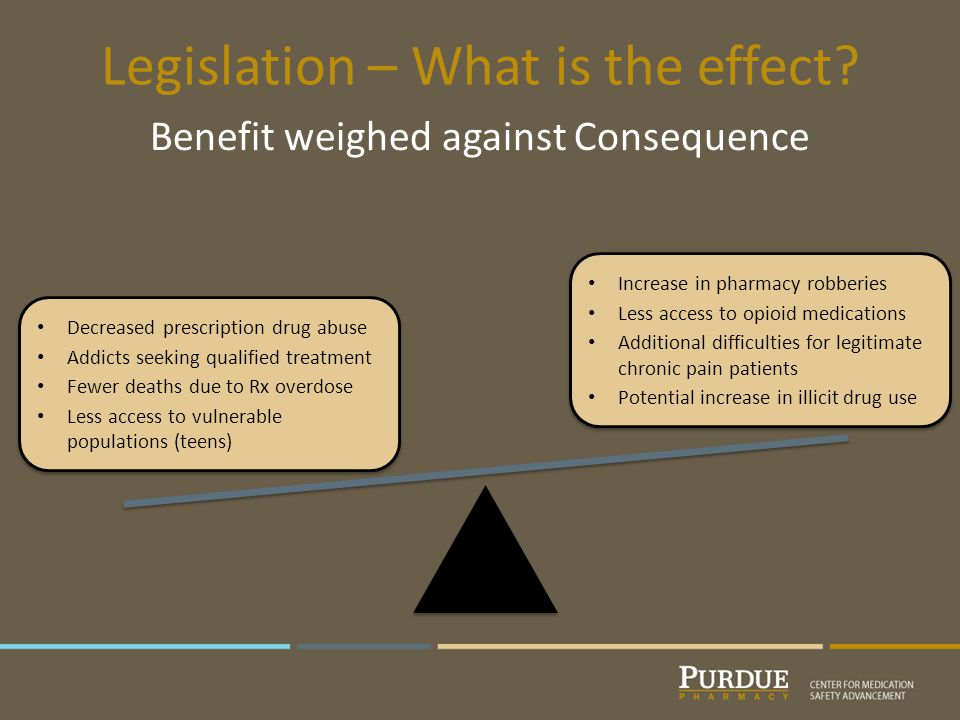 Legislation – What is the effect.