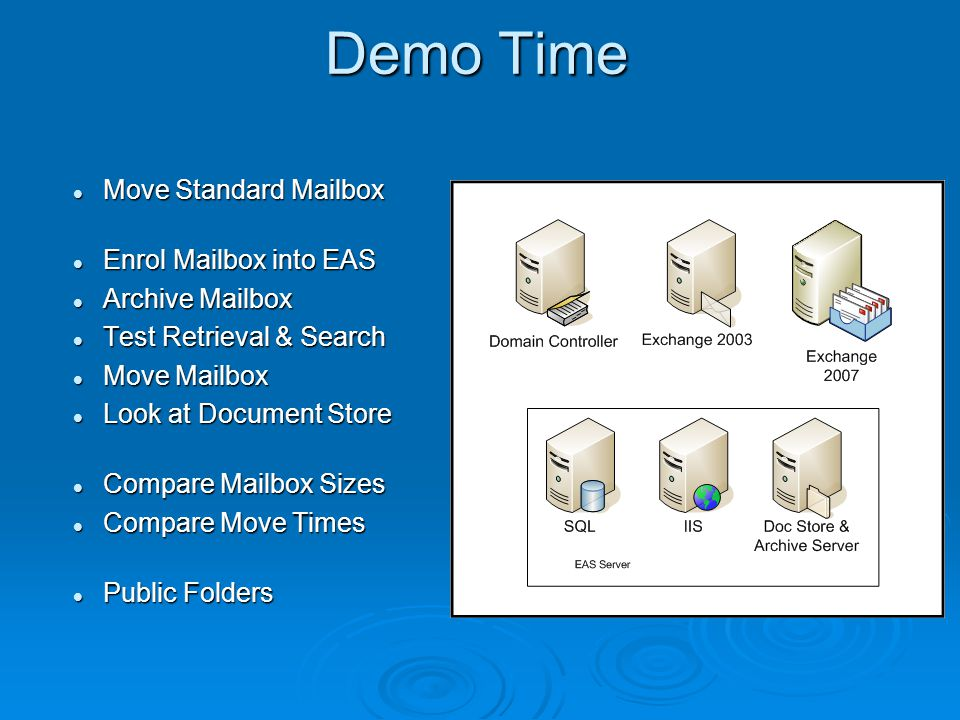 Demo Time Move Standard Mailbox Move Standard Mailbox Enrol Mailbox into EAS Enrol Mailbox into EAS Archive Mailbox Archive Mailbox Test Retrieval & Search Test Retrieval & Search Move Mailbox Move Mailbox Look at Document Store Look at Document Store Compare Mailbox Sizes Compare Mailbox Sizes Compare Move Times Compare Move Times Public Folders Public Folders