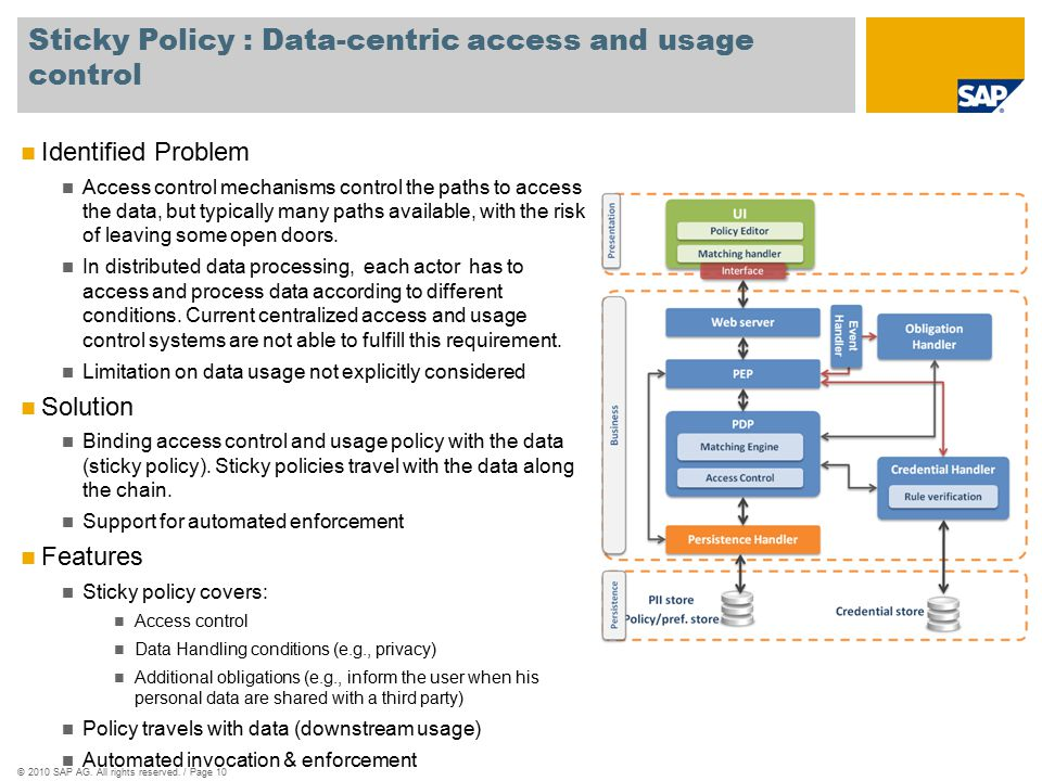 ©2010 SAP AG. All rights reserved. / Page 10 Sticky Policy : Data-centric access and usage control Identified Problem Access control mechanisms contro