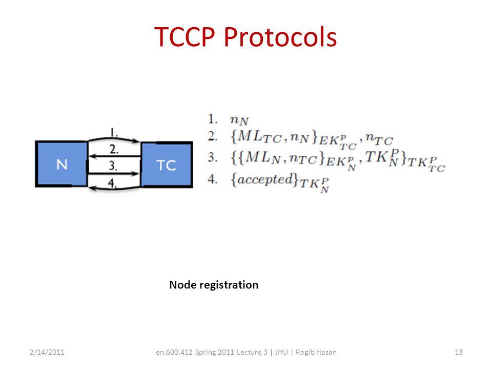 TCCP Protocols 2/14/2011en.600.412 Spring 2011 Lecture 3 | JHU | Ragib Hasan14 VM Launch