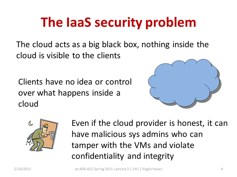 The IaaS security problem 2/14/2011en.600.412 Spring 2011 Lecture 3 | JHU | Ragib Hasan4 The cloud acts as a big black box, nothing inside the cloud is visible to the clients Clients have no idea or control over what happens inside a cloud Even if the cloud provider is honest, it can have malicious sys admins who can tamper with the VMs and violate confidentiality and integrity