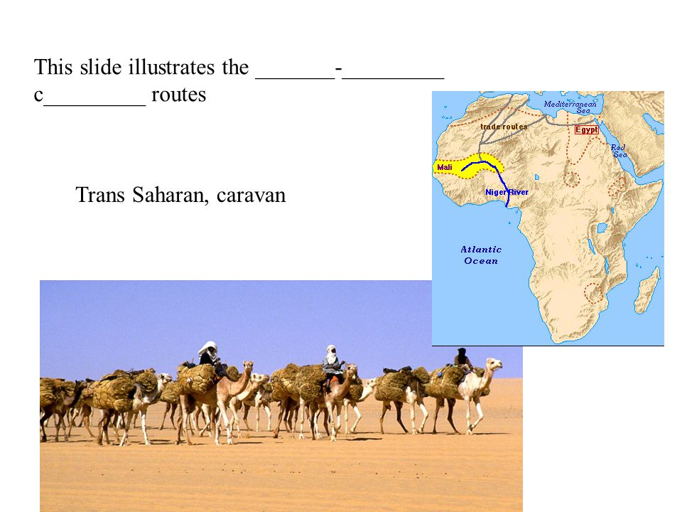 This slide illustrates the _______-_________ c_________ routes Trans Saharan, caravan