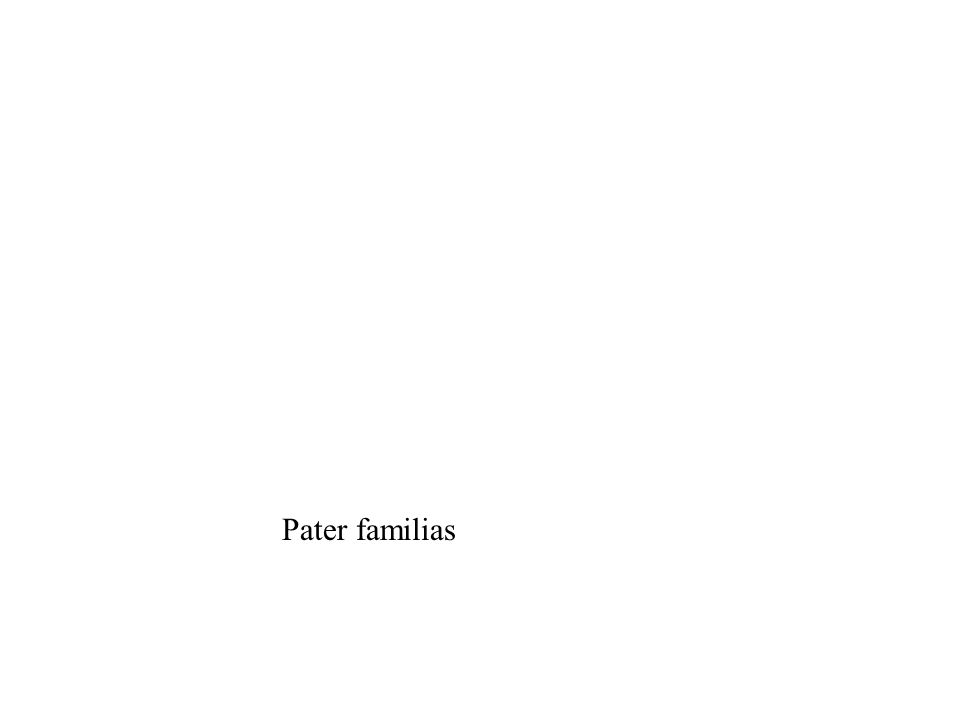 This was the term for the male dominated family structure of the Romans Pater familias