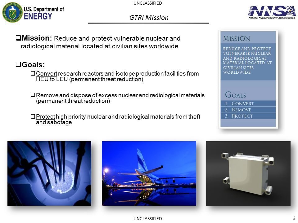 GTRI Remote Monitoring System 13 UNCLASSIFIED