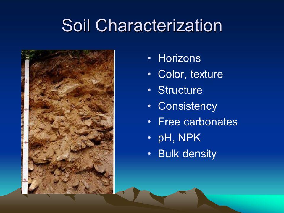 Soil Characterization Horizons Color, texture Structure Consistency Free carbonates pH, NPK Bulk density