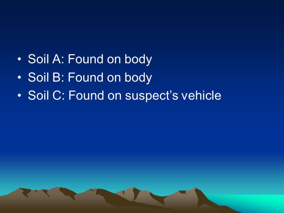 Soil A: Found on body Soil B: Found on body Soil C: Found on suspect's vehicle