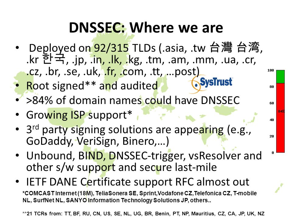 Say What You Do - DNSSEC Practices Statement DNSSEC Policy/Practices Statement (DPS) – Drawn from SSL CA CPS – Provides a level of assurance and transparency to the stakeholders relying on the security of the operations.
