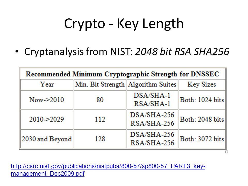 Crypto - Key Length Cryptanalysis from NIST: 2048 bit RSA SHA256 http://csrc.nist.gov/publications/nistpubs/800-57/sp800-57_PART3_key- management_Dec2009.pdf