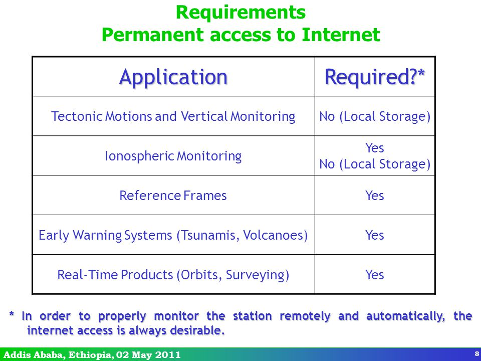 Addis Ababa, Ethiopia, 02 May 2011 8 Requirements Permanent access to Internet 2Km ApplicationRequired * Tectonic Motions and Vertical MonitoringNo (Local Storage) Ionospheric Monitoring Yes No (Local Storage) Reference FramesYes Early Warning Systems (Tsunamis, Volcanoes)Yes Real-Time Products (Orbits, Surveying)Yes * In order to properly monitor the station remotely and automatically, the internet access is always desirable.