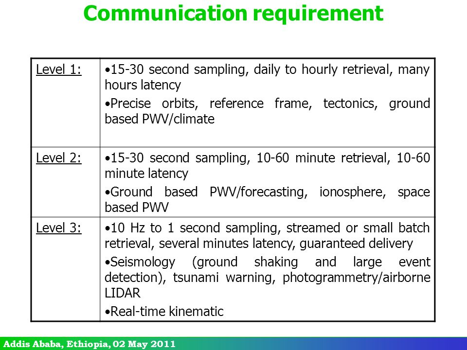 Addis Ababa, Ethiopia, 02 May 2011 9 Communication requirement Level 1:15-30 second sampling, daily to hourly retrieval, many hours latency Precise orbits, reference frame, tectonics, ground based PWV/climate Level 2:15-30 second sampling, 10-60 minute retrieval, 10-60 minute latency Ground based PWV/forecasting, ionosphere, space based PWV Level 3:10 Hz to 1 second sampling, streamed or small batch retrieval, several minutes latency, guaranteed delivery Seismology (ground shaking and large event detection), tsunami warning, photogrammetry/airborne LIDAR Real-time kinematic