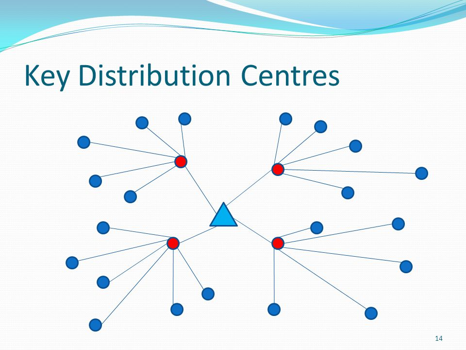 Key Distribution Centres 14