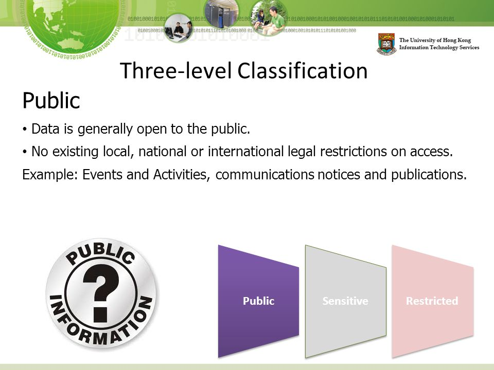 Three-level Classification Public Data is generally open to the public.