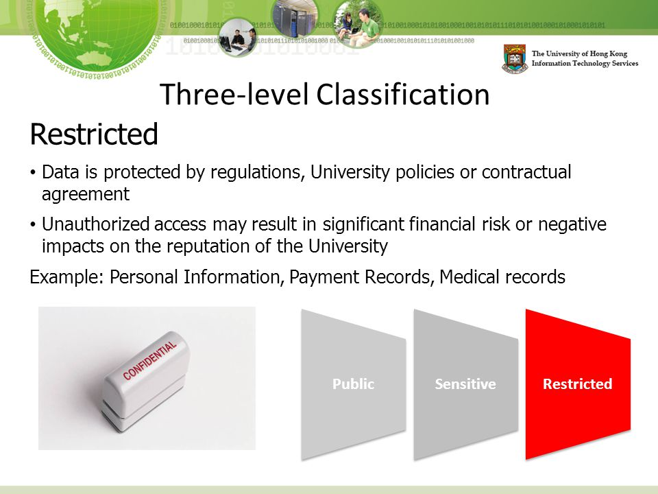 Three-level Classification Restricted Data is protected by regulations, University policies or contractual agreement Unauthorized access may result in significant financial risk or negative impacts on the reputation of the University Example: Personal Information, Payment Records, Medical records PublicSensitiveRestricted