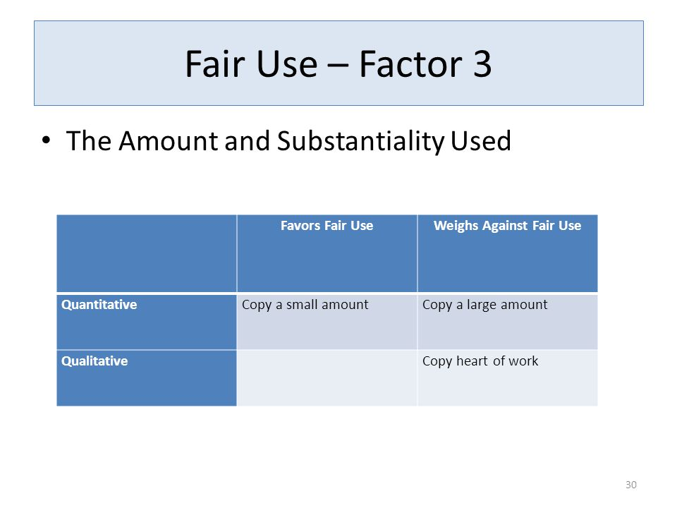 Fair Use – Factor 3 The Amount and Substantiality Used 30 Favors Fair UseWeighs Against Fair Use QuantitativeCopy a small amountCopy a large amount Qualitative Copy heart of work