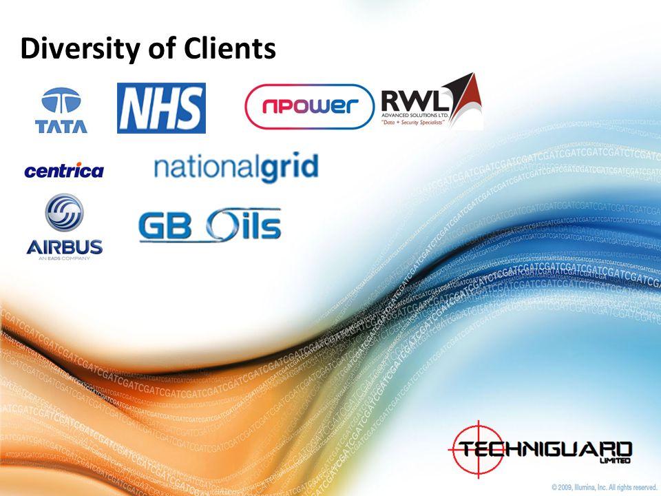Diversity of Clients