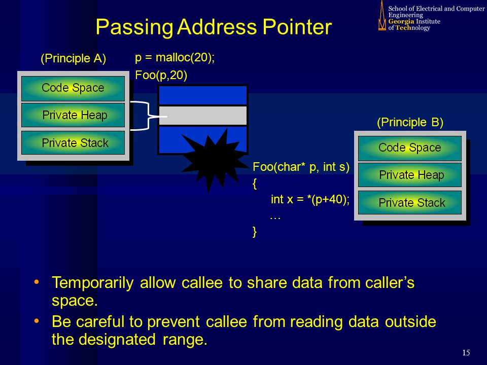 15 Passing Address Pointer Temporarily allow callee to share data from caller's space.