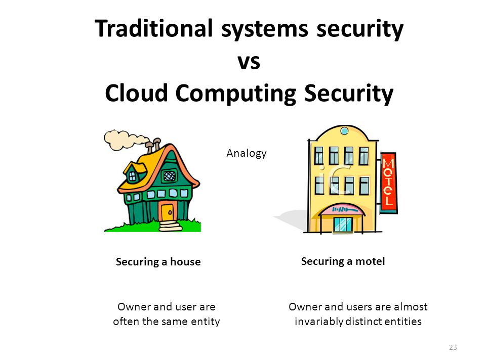 Traditional systems security vs Cloud Computing Security Securing a house Securing a motel Owner and user are often the same entity Owner and users are almost invariably distinct entities Analogy 23