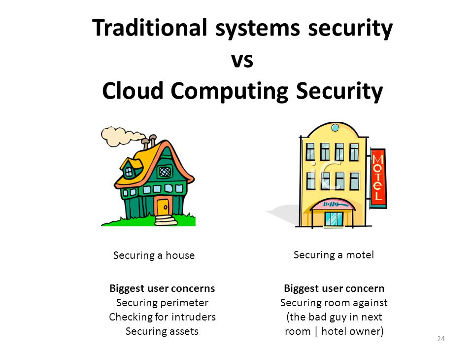 Traditional systems security vs Cloud Computing Security Securing a house Securing a motel Biggest user concerns Securing perimeter Checking for intruders Securing assets Biggest user concern Securing room against (the bad guy in next room | hotel owner) 24