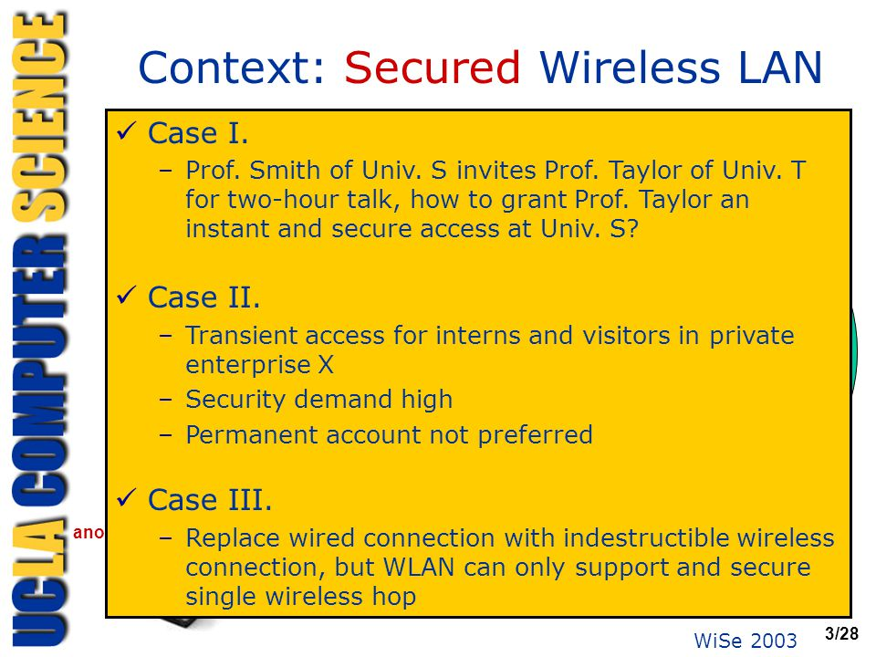 WiSe 2003 3/28 Internet Context: Secured Wireless LAN Wireless LAN IPsec gateway IPsec WEP TKIP AES-CCMP ? Guest roaming from another autonomous domai