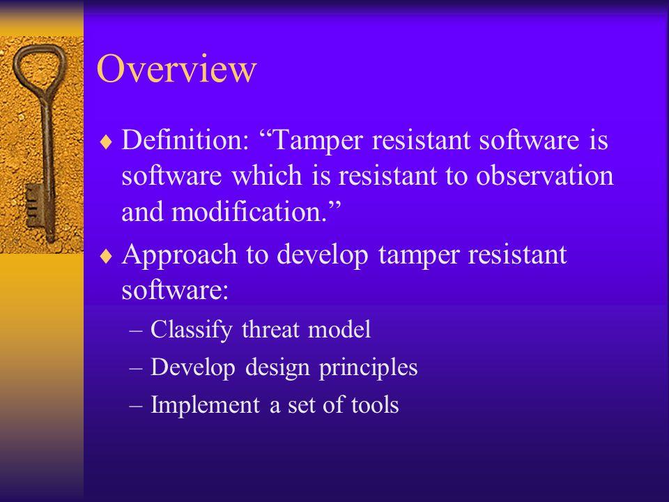 Threat Model (I)  Attack originates outside of the PC.