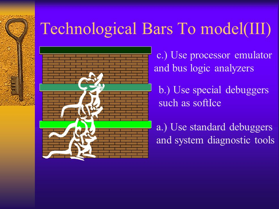 Technological Bars To model(III) a.) Use standard debuggers and system diagnostic tools b.) Use special debuggers such as softIce c.) Use processor emulator and bus logic analyzers