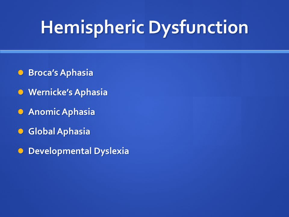 Hemispheric Dysfunction Broca's Aphasia Broca's Aphasia Wernicke's Aphasia Wernicke's Aphasia Anomic Aphasia Anomic Aphasia Global Aphasia Global Aphasia Developmental Dyslexia Developmental Dyslexia