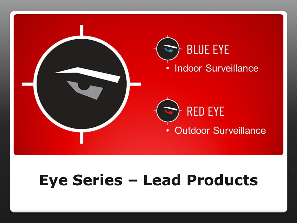 Eye Series – Lead Products 5 Indoor Surveillance Outdoor Surveillance