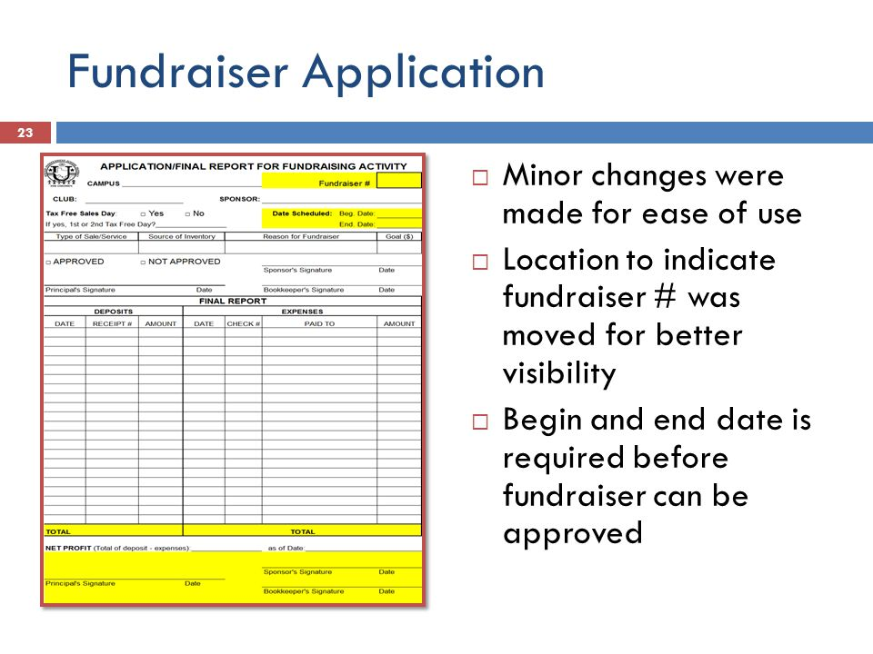Fundraiser Application  Minor changes were made for ease of use  Location to indicate fundraiser # was moved for better visibility  Begin and end date is required before fundraiser can be approved 23