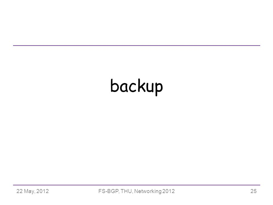 backup 22 May, 2012FS-BGP, THU, Networking 201225