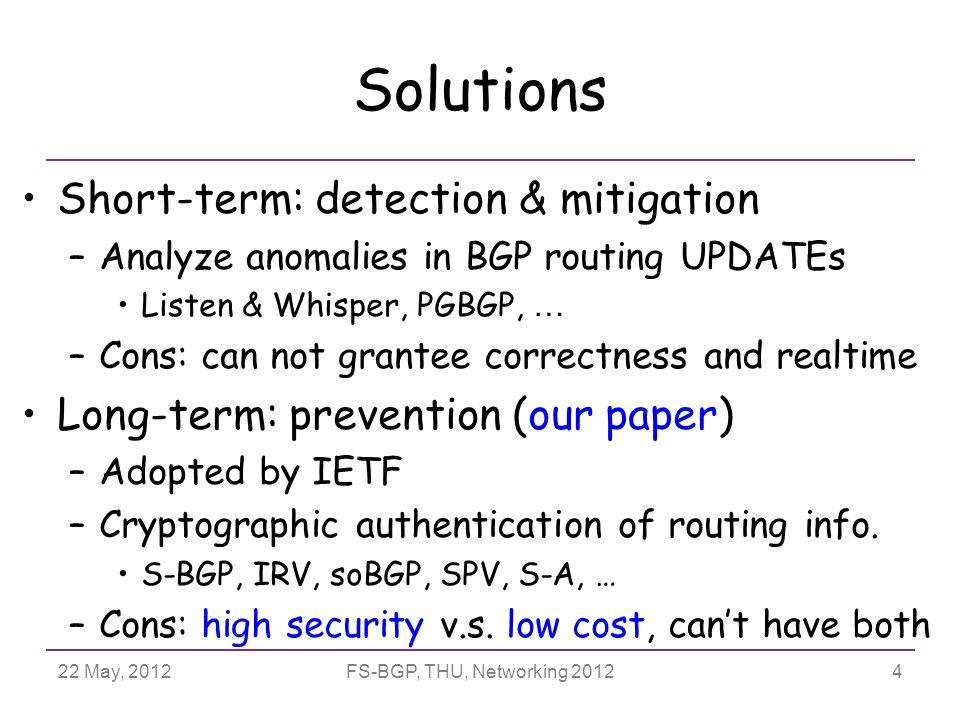 backup 22 May, 2012FS-BGP, THU, Networking 201225