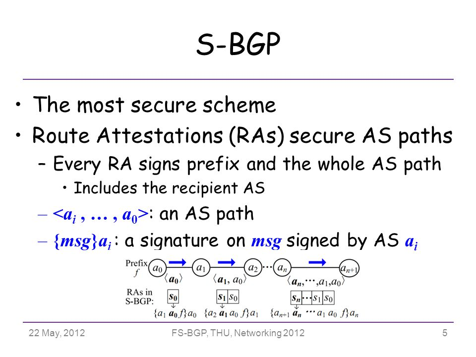 S-BGP The most secure scheme Route Attestations (RAs) secure AS paths –Every RA signs prefix and the whole AS path Includes the recipient AS – : an AS path –{msg}a i : a signature on msg signed by AS a i 22 May, 2012FS-BGP, THU, Networking 20125
