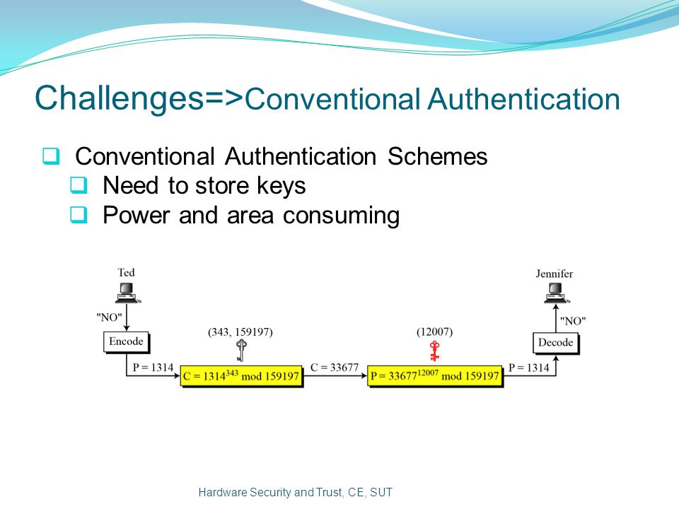 . Challenges => Store Secrets Hardware Security and Trust, CE, SUT  Conventional approach to embed secure secrets in IC Non-volatile memory(ROM, Fuse, Flash or EEPROM) Battery-backed RAM  Non-volatile memory technologies are often vulnerable to invasive and non-invasive attack  Adversaries can physically extract secret keys from EEPROM while processor is off