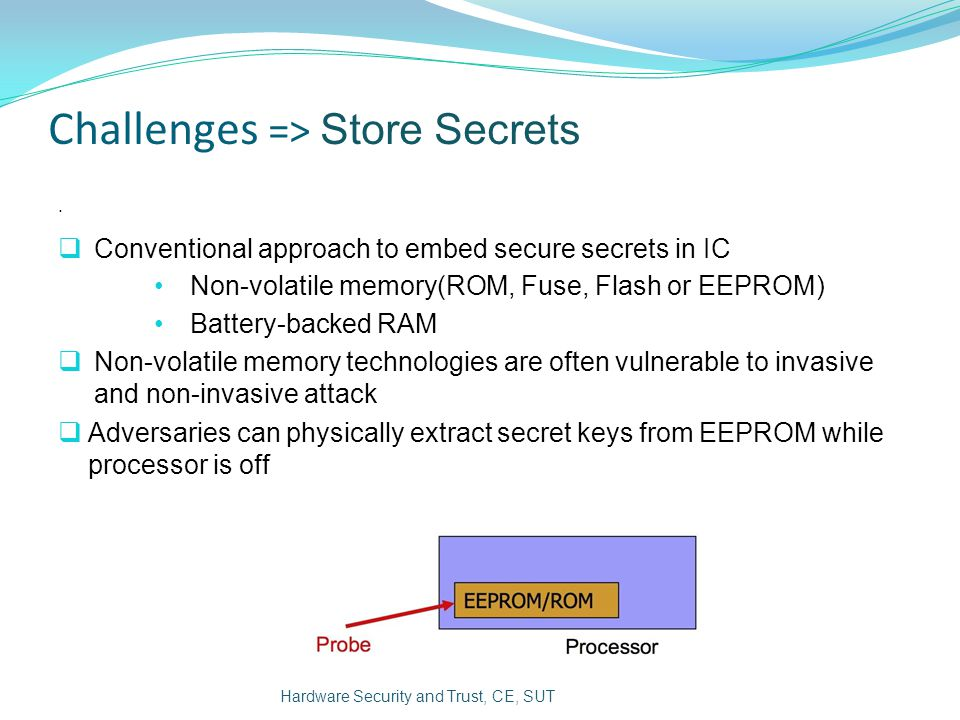 Challenges =>expensive tamper proof packs Hardware Security and Trust, CE, SUT  Storing digital information in a device in a way that is resistant to physical attacks is difficult and expensive.