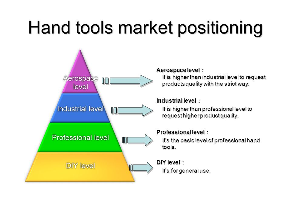 Hand tools market positioning Aerospace level : It is higher than industrial level to request products quality with the strict way.
