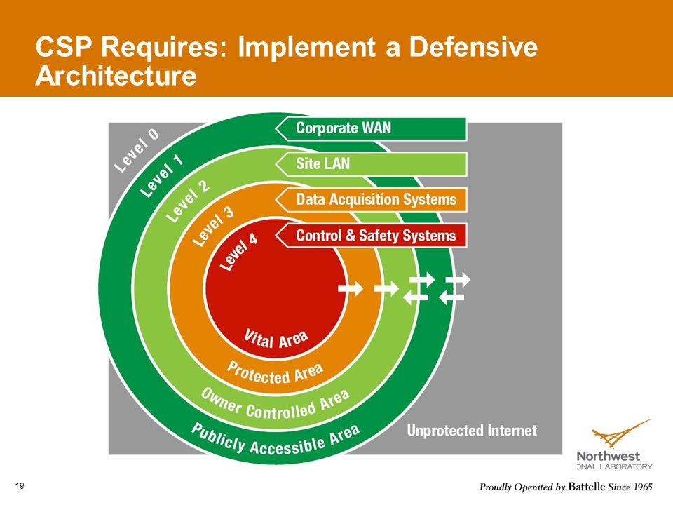 CSP Requires: Implement a Defensive Architecture 19