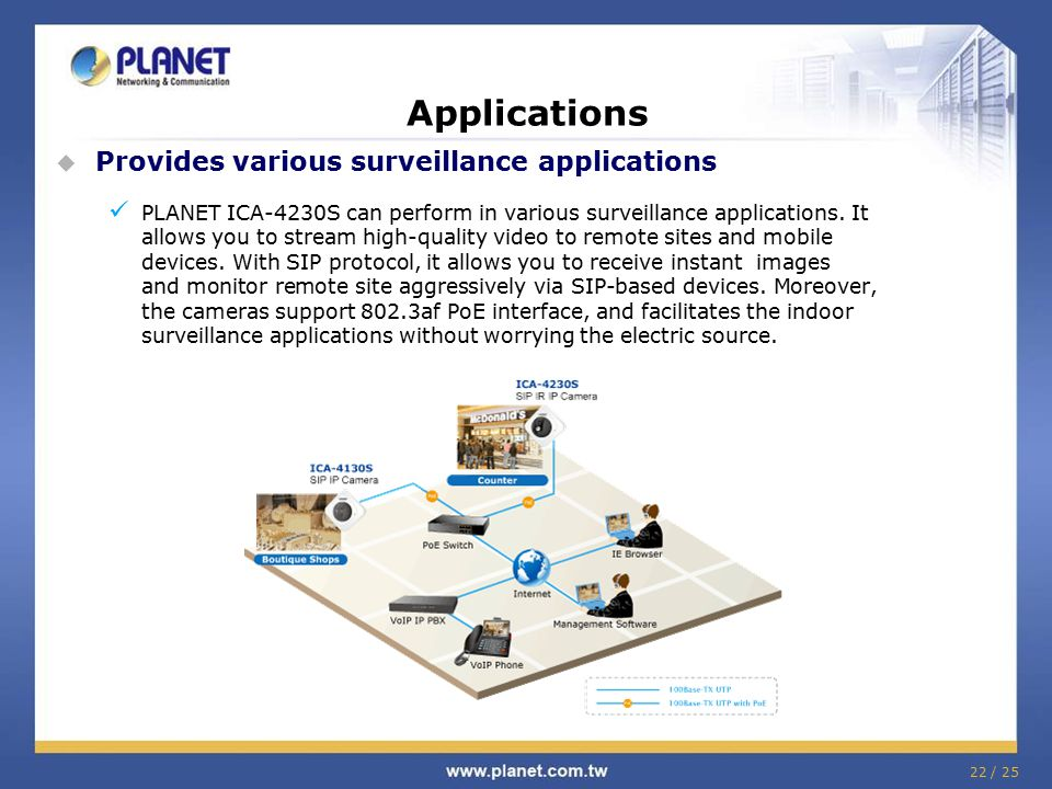 22 / 25 Applications  Provides various surveillance applications PLANET ICA-4230S can perform in various surveillance applications. It allows you to
