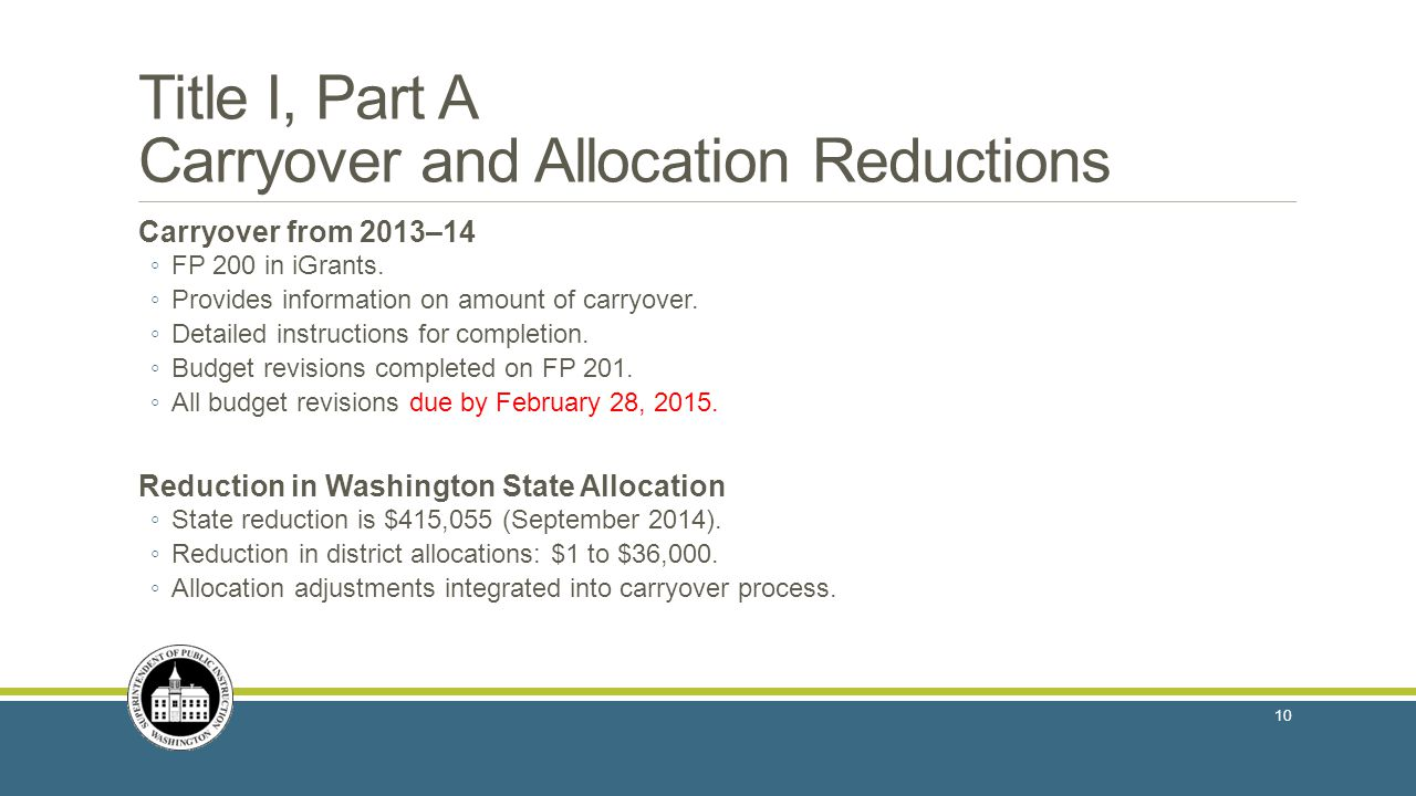 Title I, Part A Carryover and Allocation Reductions Carryover from 2013–14 ◦ FP 200 in iGrants.