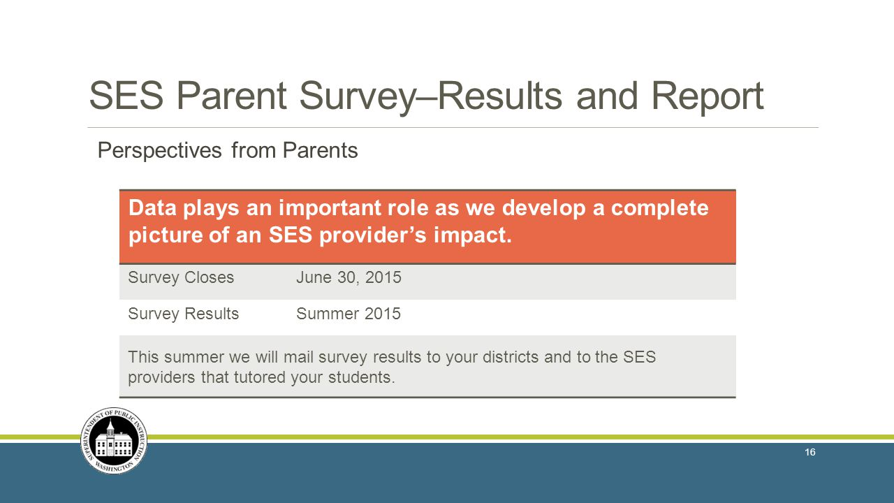 SES Parent Survey–Results and Report Perspectives from Parents Data plays an important role as we develop a complete picture of an SES provider's impact.