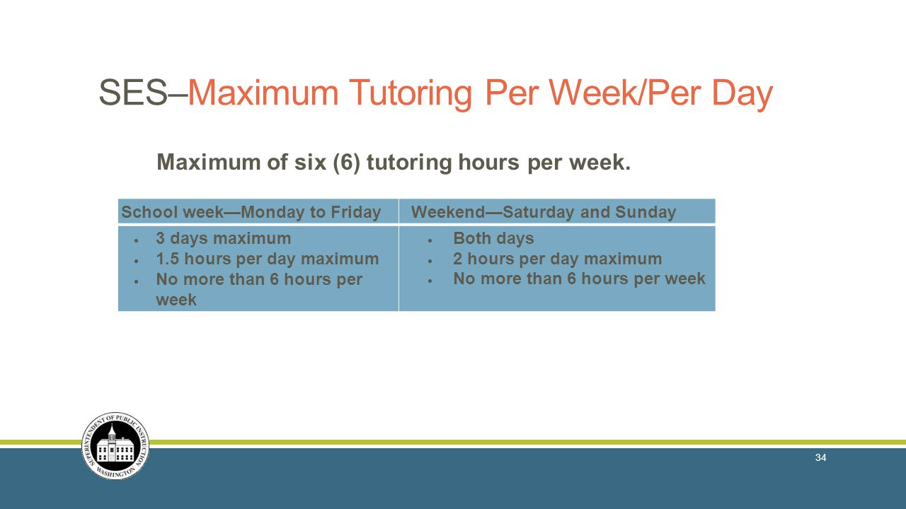 SES–Maximum Tutoring Per Week/Per Day School week—Monday to Friday Weekend—Saturday and Sunday  3 days maximum  1.5 hours per day maximum  No more than 6 hours per week  Both days  2 hours per day maximum  No more than 6 hours per week Maximum of six (6) tutoring hours per week.