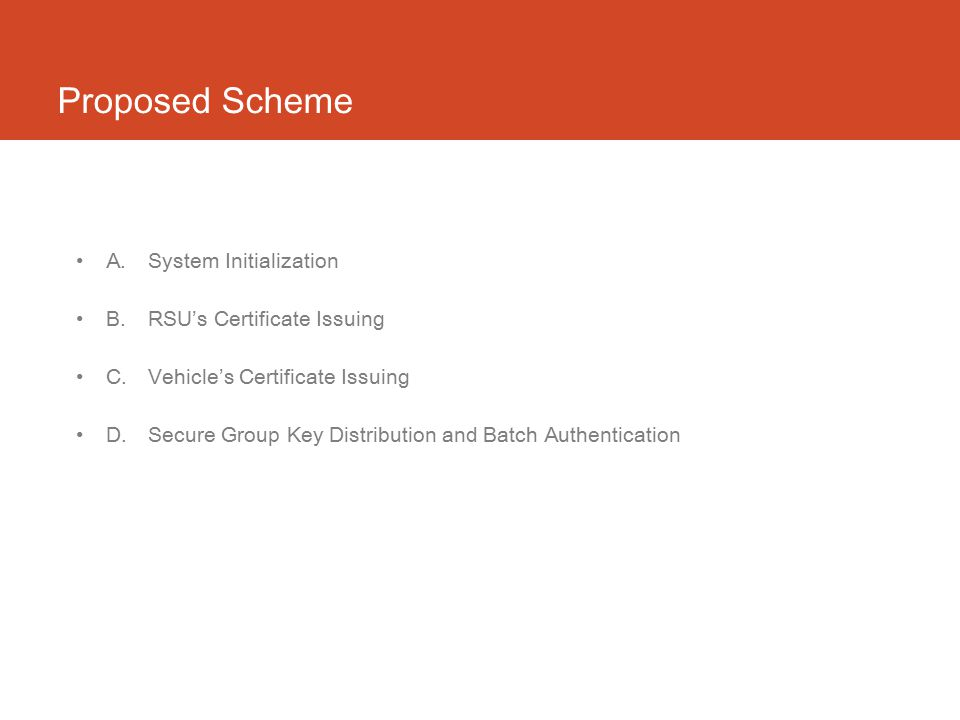 Proposed Scheme A.System Initialization B.RSU's Certificate Issuing C.Vehicle's Certificate Issuing D.Secure Group Key Distribution and Batch Authenti