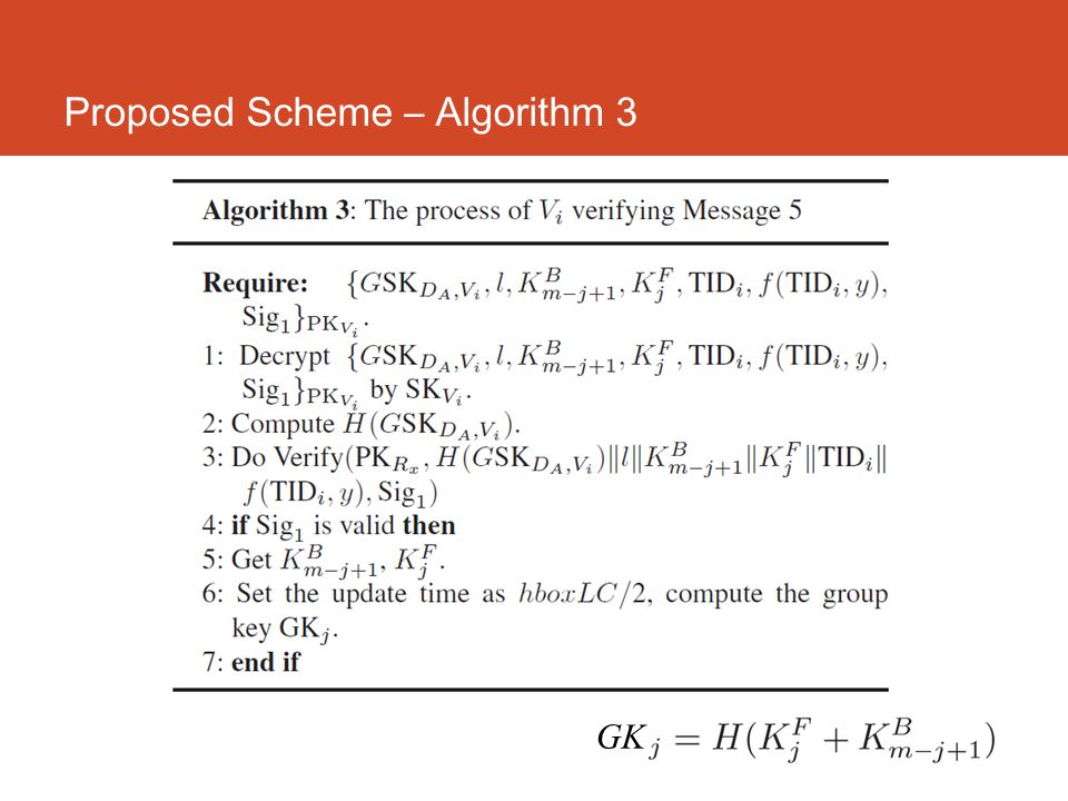 Proposed Scheme – Algorithm 3 GK