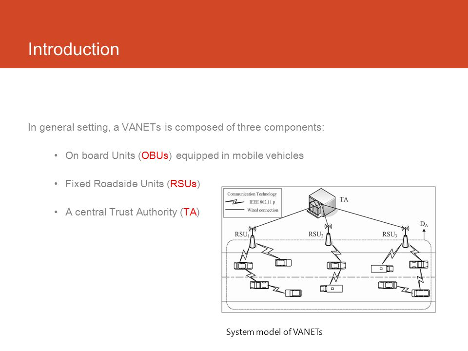 Introduction In general setting, a VANETs is composed of three components: On board Units (OBUs) equipped in mobile vehicles Fixed Roadside Units (RSU