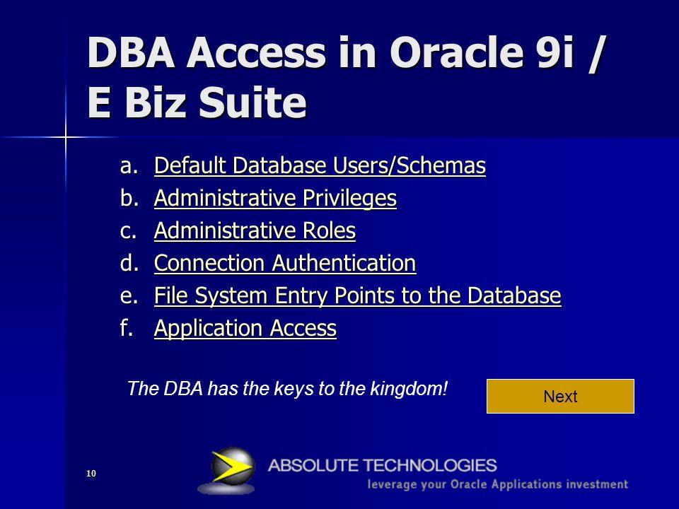10 DBA Access in Oracle 9i / E Biz Suite a.Default Database Users/Schemas Default Database Users/SchemasDefault Database Users/Schemas b.Administrativ