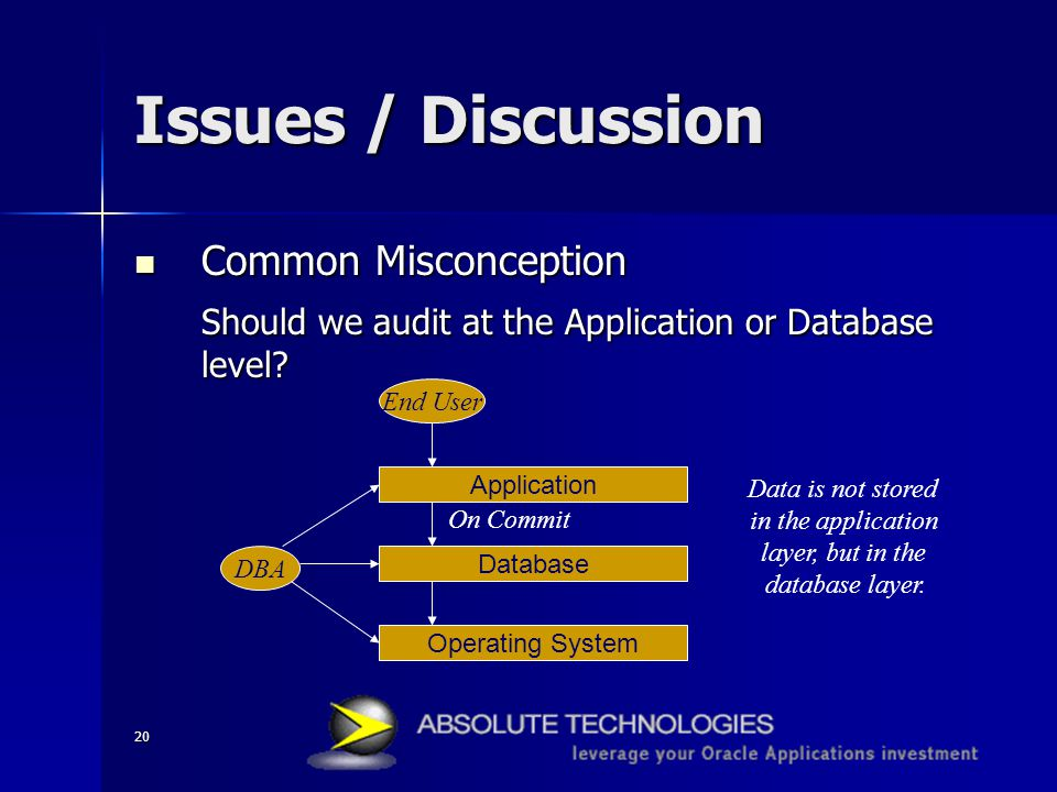 20 Issues / Discussion Common Misconception Common Misconception Should we audit at the Application or Database level? Application Database Operating