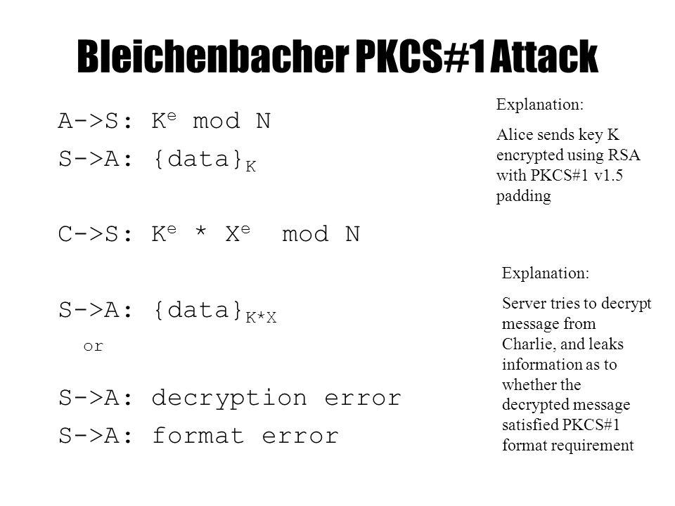 Bleichenbacher PKCS#1 Attack A->S: K e mod N S->A: {data} K C->S: K e * X e mod N S->A: {data} K*X or S->A: decryption error S->A: format error Explan